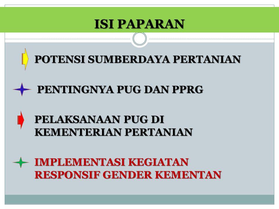 1.Komoditas Tanaman Pangan: padi, jagung, kedelai.