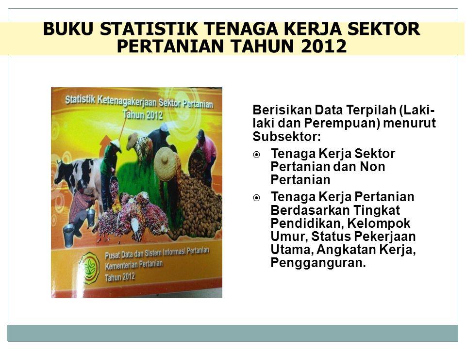 Berisikan Data Terpilah (Laki- laki dan Perempuan) menurut Subsektor:  Tenaga Kerja Sektor Pertanian dan Non Pertanian  Tenaga Kerja Pertanian Berda