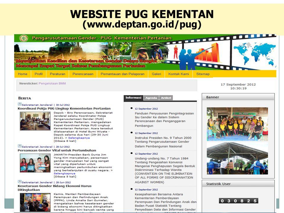 WEBSITE PUG KEMENTAN (www.deptan.go.id/pug)