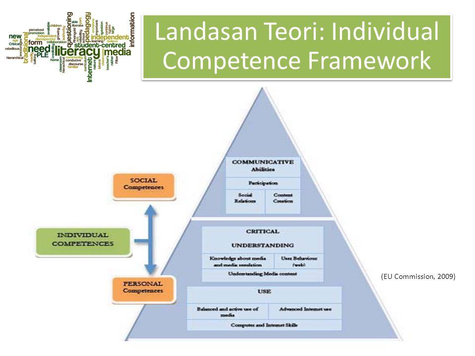 Landasan Teori: Individual Competence Framework (EU Commission, 2009)