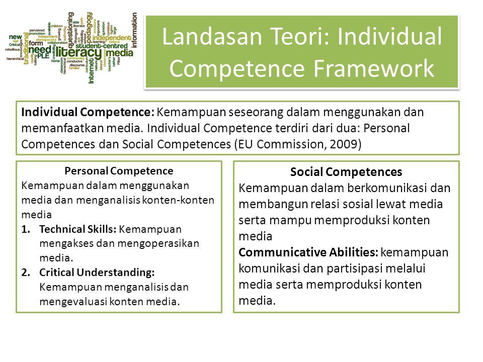 Landasan Teori: Individual Competence Framework Individual Competence: Kemampuan seseorang dalam menggunakan dan memanfaatkan media. Individual Compet