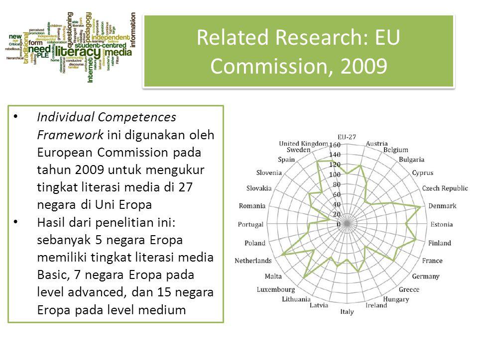 Related Research: EU Commission, 2009 • Individual Competences Framework ini digunakan oleh European Commission pada tahun 2009 untuk mengukur tingkat