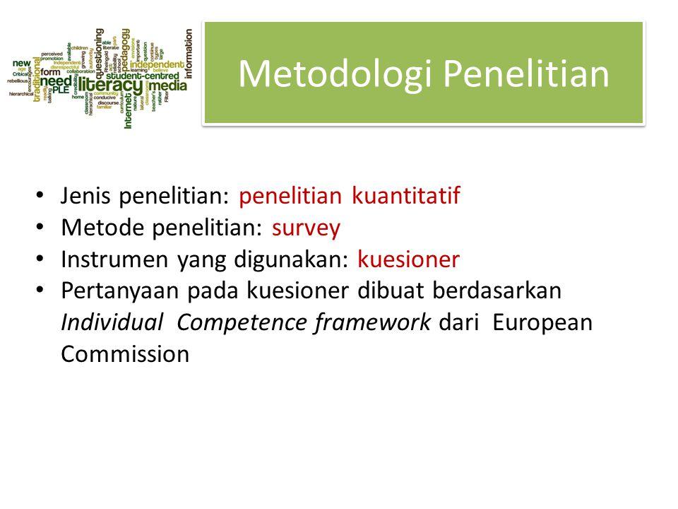 Metodologi Penelitian • Jenis penelitian: penelitian kuantitatif • Metode penelitian: survey • Instrumen yang digunakan: kuesioner • Pertanyaan pada k