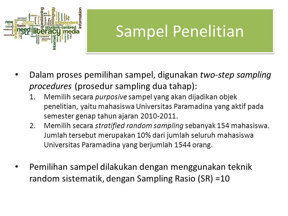 Sampel Penelitian • Dalam proses pemilihan sampel, digunakan two-step sampling procedures (prosedur sampling dua tahap): 1.Memilih secara purposive sa