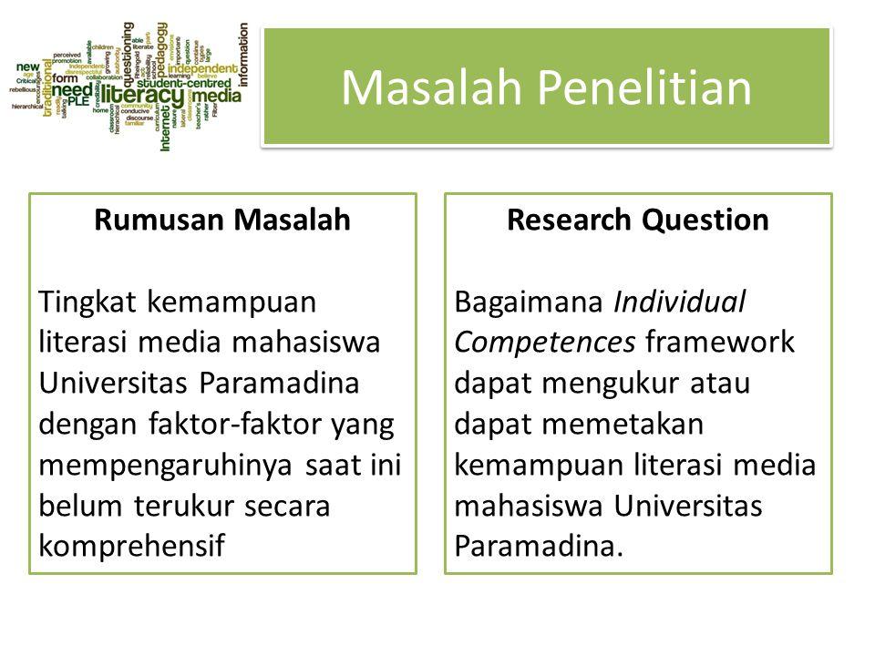 Masalah Penelitian Research Question Bagaimana Individual Competences framework dapat mengukur atau dapat memetakan kemampuan literasi media mahasiswa