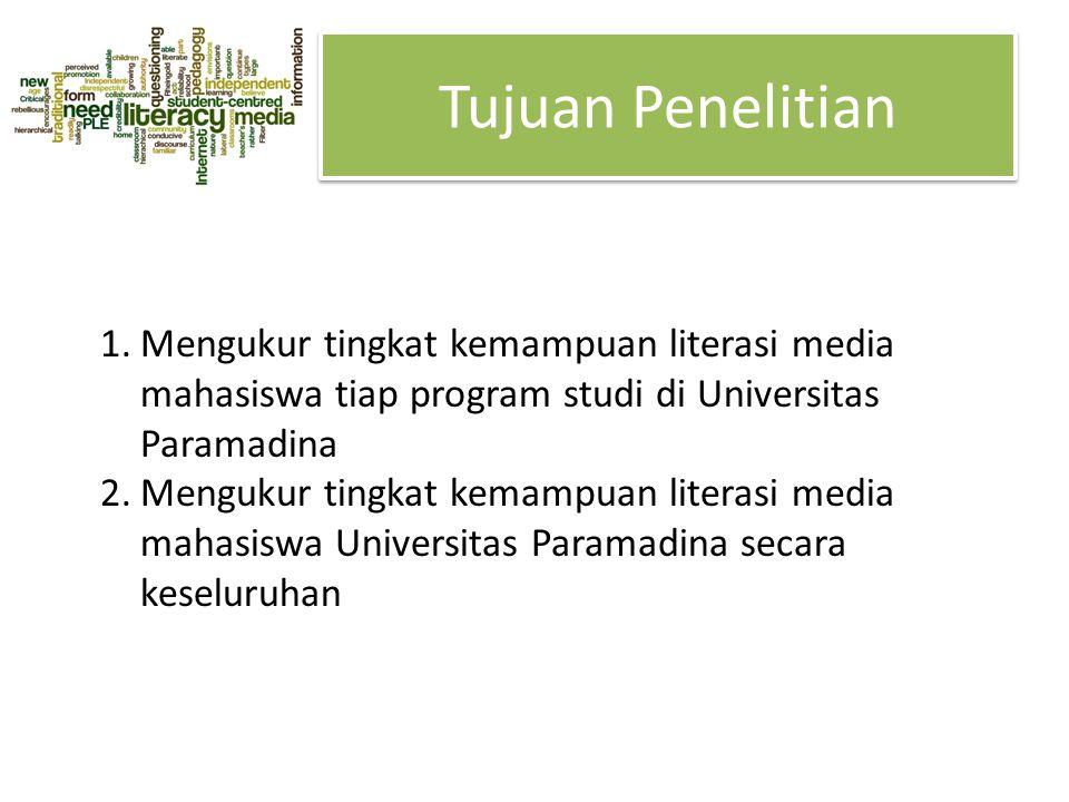 Masalah Penelitian Tujuan Penelitian 1.Mengukur tingkat kemampuan literasi media mahasiswa tiap program studi di Universitas Paramadina 2.Mengukur tin