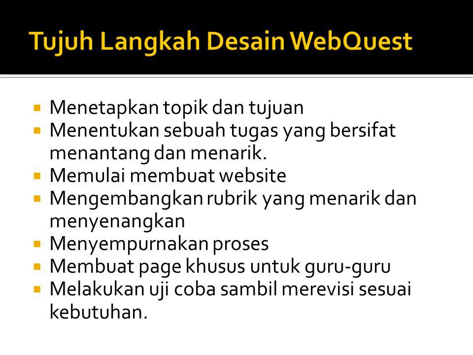  Pendahuluan/Pengenalan yang memuat tentang beberapa informasi yang berhubungan dengan masalah yang akan dipelajari dengan penggunaan WebQuest.