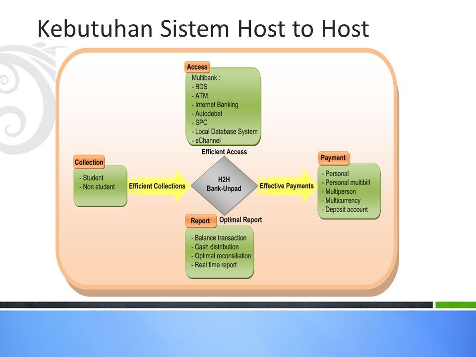 Kebutuhan Sistem Host to Host