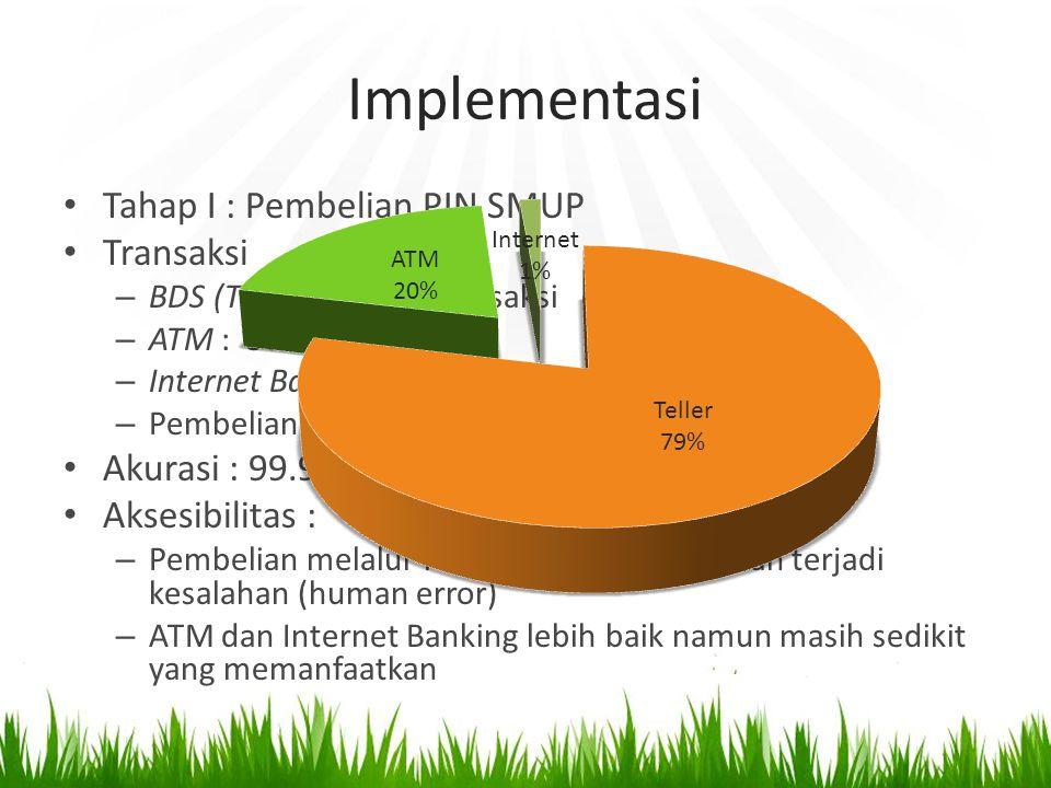 Implementasi • Tahap I : Pembelian PIN SMUP • Transaksi – BDS (Teller) : 15398 transaksi – ATM : 3893 transaksi – Internet Banking : 275 transaksi – Pembelian PIN mengalami peningkatan 8%.