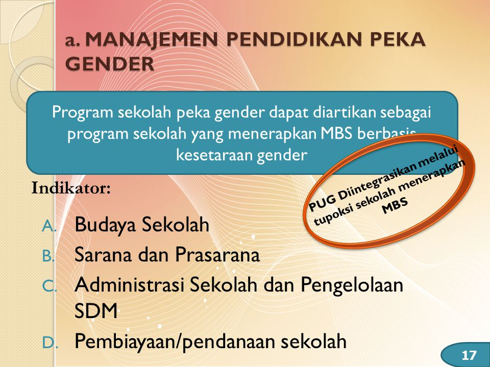 A. Budaya Sekolah B. Sarana dan Prasarana C. Administrasi Sekolah dan Pengelolaan SDM D. Pembiayaan/pendanaan sekolah Program sekolah peka gender dapa