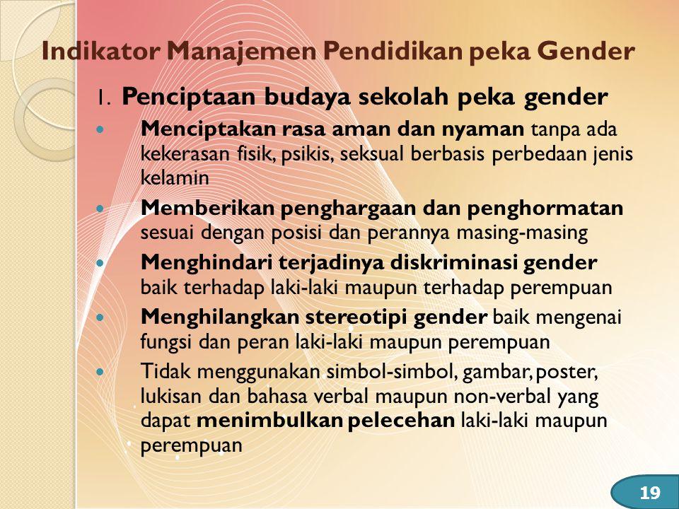 Indikator Manajemen Pendidikan peka Gender 1. Penciptaan budaya sekolah peka gender  Menciptakan rasa aman dan nyaman tanpa ada kekerasan fisik, psik