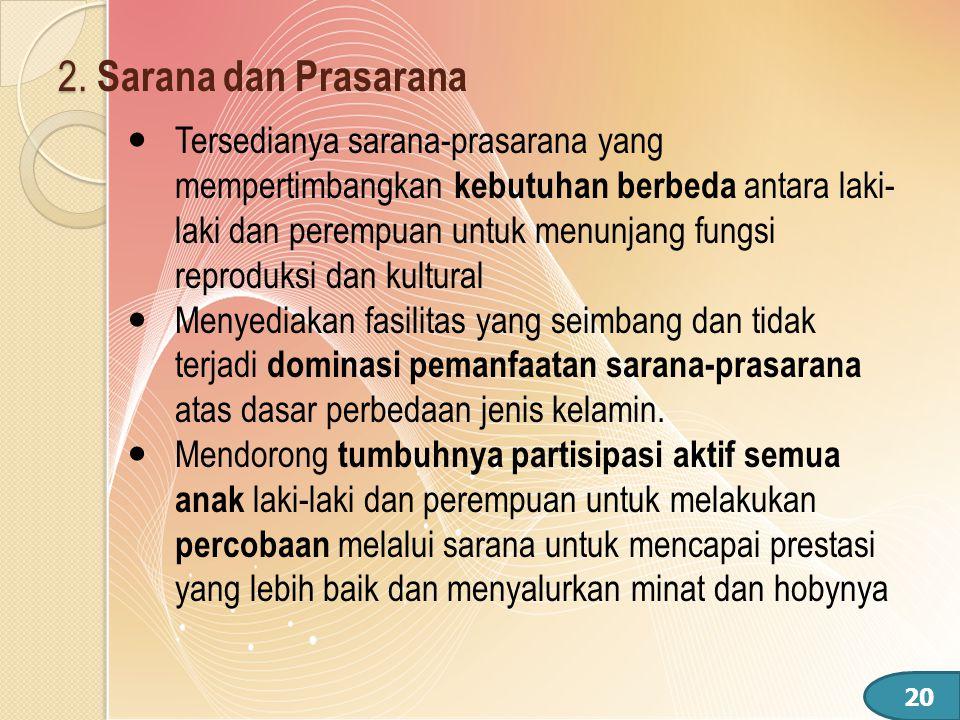 2. 2. Sarana dan Prasarana  Tersedianya sarana-prasarana yang mempertimbangkan kebutuhan berbeda antara laki- laki dan perempuan untuk menunjang fung