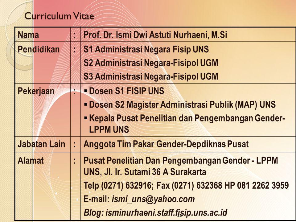 Curriculum Vitae Nama:Prof. Dr. Ismi Dwi Astuti Nurhaeni, M.Si Pendidikan:S1 Administrasi Negara Fisip UNS S2 Administrasi Negara-Fisipol UGM S3 Admin