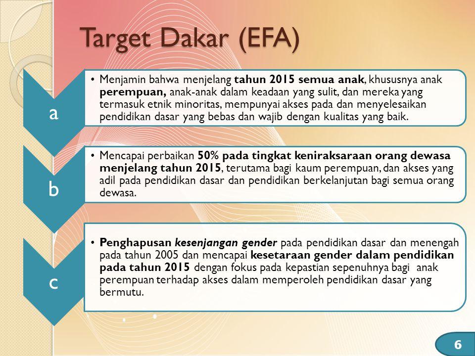 Target Dakar (EFA) a •Menjamin bahwa menjelang tahun 2015 semua anak, khususnya anak perempuan, anak-anak dalam keadaan yang sulit, dan mereka yang te
