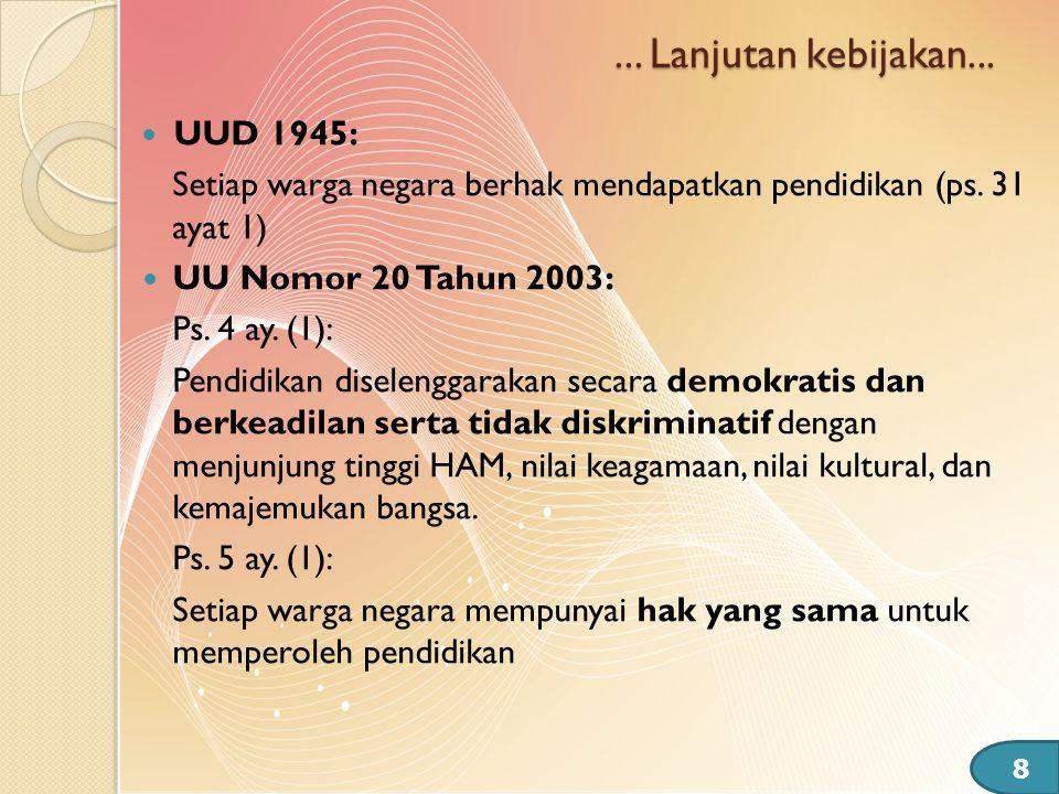  UUD 1945: Setiap warga negara berhak mendapatkan pendidikan (ps. 31 ayat 1)  UU Nomor 20 Tahun 2003: Ps. 4 ay. (1): Pendidikan diselenggarakan seca