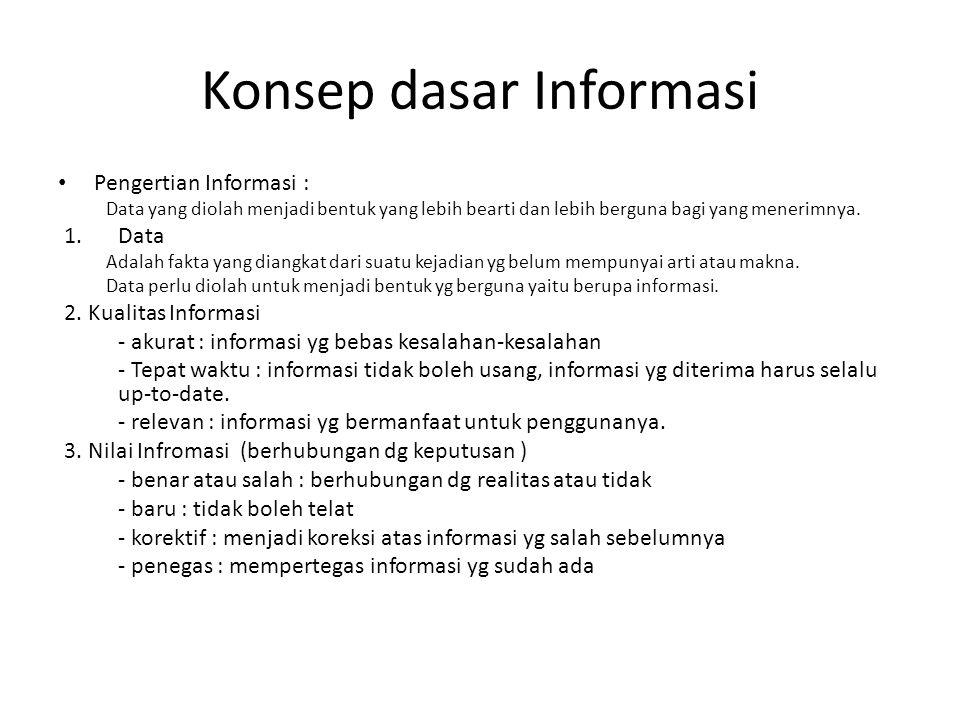Konsep dasar Informasi • Pengertian Informasi : Data yang diolah menjadi bentuk yang lebih bearti dan lebih berguna bagi yang menerimnya. 1.Data Adala