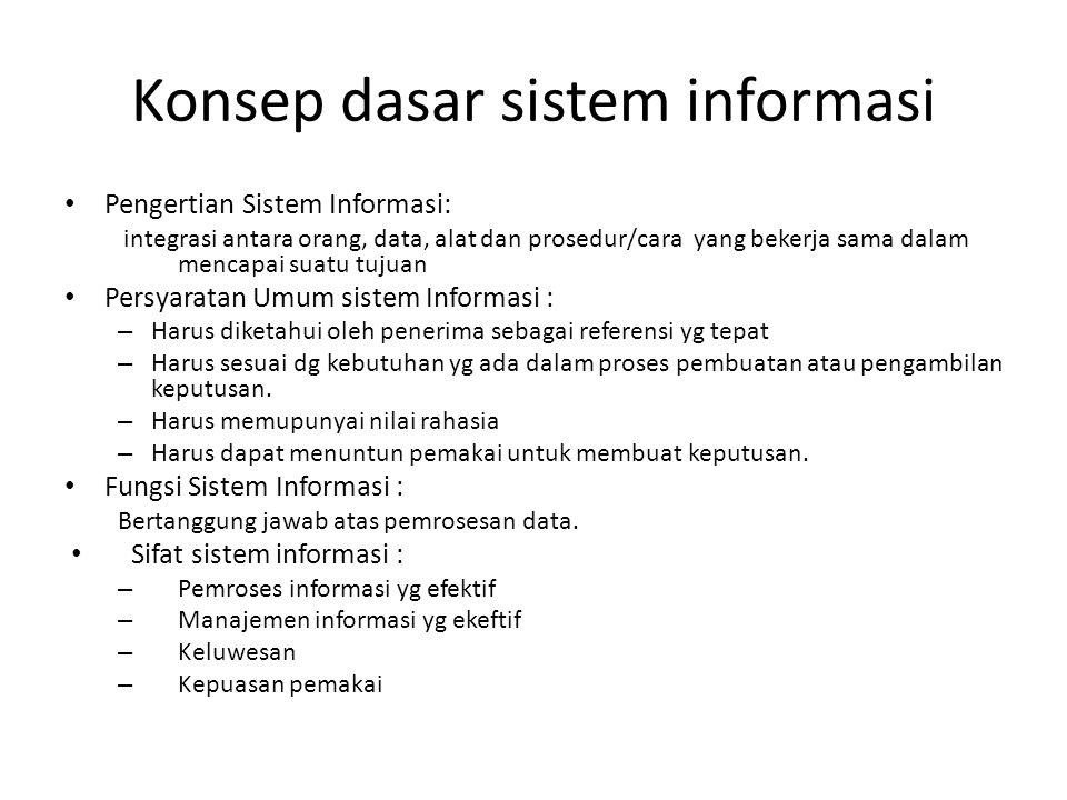 Konsep dasar sistem informasi • Pengertian Sistem Informasi: integrasi antara orang, data, alat dan prosedur/cara yang bekerja sama dalam mencapai sua