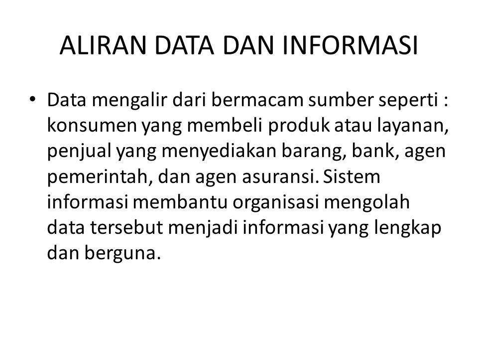 ALIRAN DATA DAN INFORMASI • Data mengalir dari bermacam sumber seperti : konsumen yang membeli produk atau layanan, penjual yang menyediakan barang, b