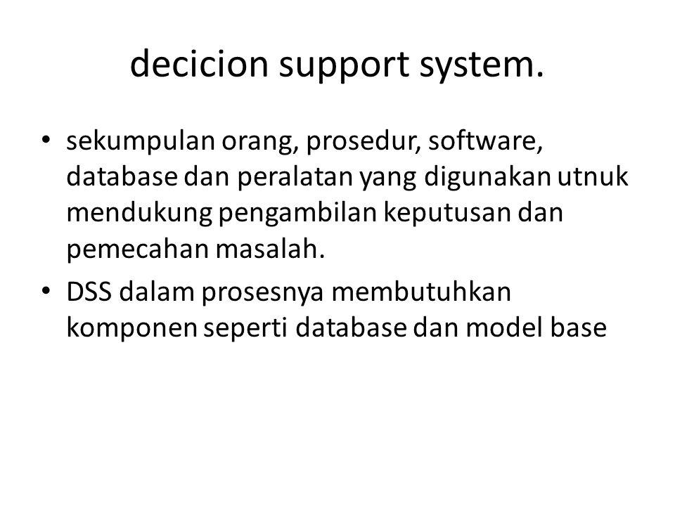 decicion support system. • sekumpulan orang, prosedur, software, database dan peralatan yang digunakan utnuk mendukung pengambilan keputusan dan pemec