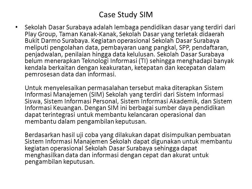 Case Study SIM • Sekolah Dasar Surabaya adalah lembaga pendidikan dasar yang terdiri dari Play Group, Taman Kanak-Kanak, Sekolah Dasar yang terletak d