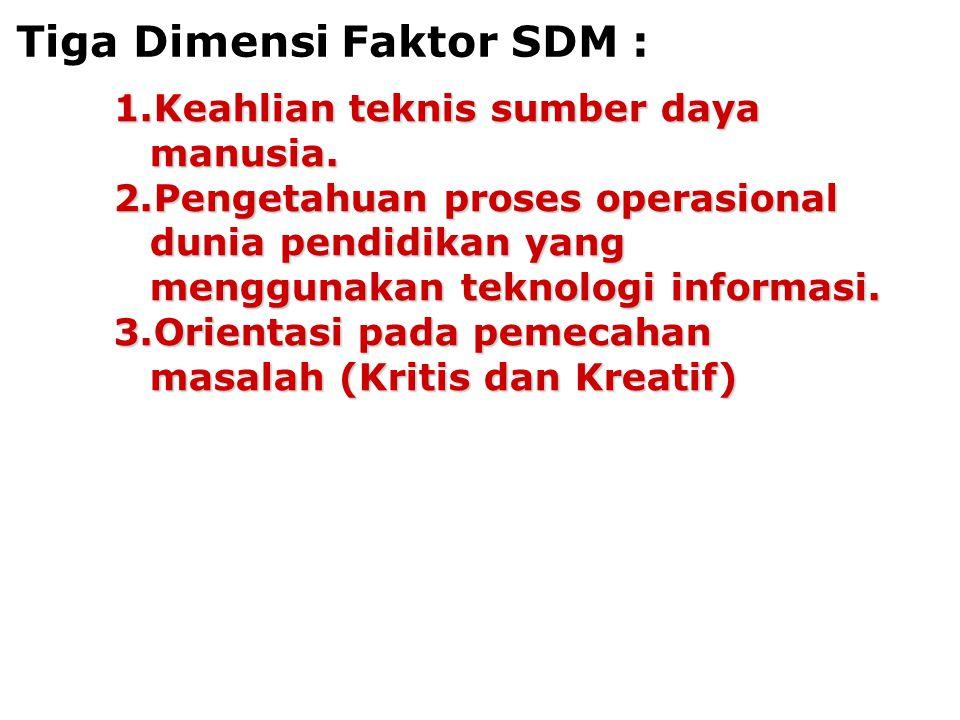 Tiga Dimensi Faktor SDM : 1.Keahlian teknis sumber daya manusia. 2.Pengetahuan proses operasional dunia pendidikan yang menggunakan teknologi informas