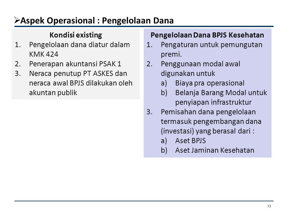 13 Kondisi existing 1.Pengelolaan dana diatur dalam KMK 424 2.Penerapan akuntansi PSAK 1 3.Neraca penutup PT ASKES dan neraca awal BPJS dilakukan oleh