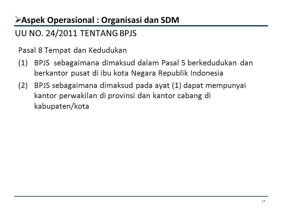 17 UU NO. 24/2011 TENTANG BPJS Pasal 8 Tempat dan Kedudukan (1)BPJS sebagaimana dimaksud dalam Pasal 5 berkedudukan dan berkantor pusat di ibu kota Ne