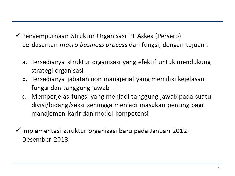  Penyempurnaan Struktur Organisasi PT Askes (Persero) berdasarkan macro business process dan fungsi, dengan tujuan : a.Tersedianya struktur organisas