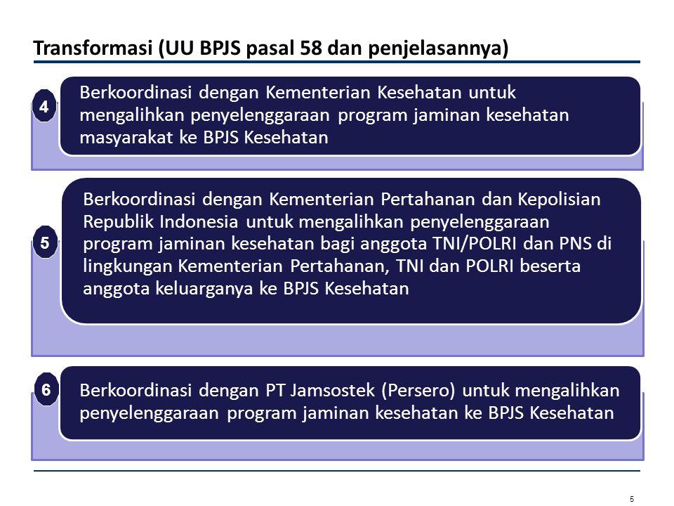 5 Transformasi (UU BPJS pasal 58 dan penjelasannya) Berkoordinasi dengan Kementerian Kesehatan untuk mengalihkan penyelenggaraan program jaminan keseh