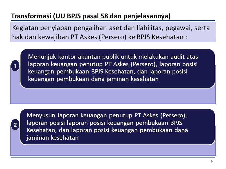7 Persiapan Menuju BPJS Kesehatan Menyusun sistem dan prosedur operasi yang diperlukan untuk beroperasinya BPJS Kesehatan 1 a.Persiapan Aspek legal Menyiapkan masukan dan usulan untuk :  R Perpres Jaminan Kesehatan  R PP Penerima Bantuan Iuran  R PP Tahapan Kepesertaan  R PP Pengelolaan Dana  R Perpres Dewan Pengawas dan Direksi b.