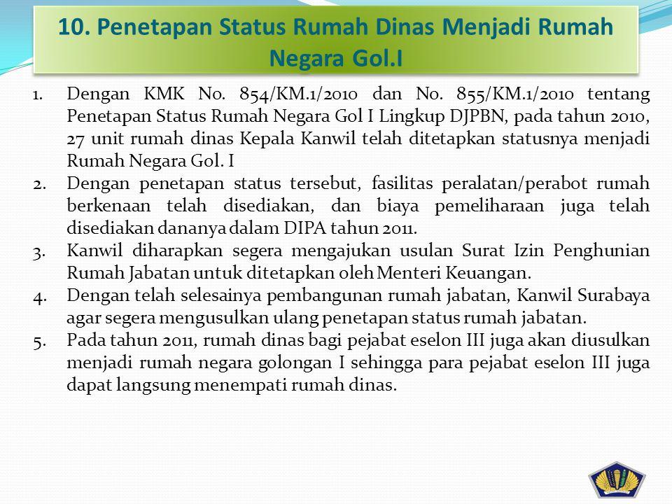 1.Dengan KMK No. 854/KM.1/2010 dan No. 855/KM.1/2010 tentang Penetapan Status Rumah Negara Gol I Lingkup DJPBN, pada tahun 2010, 27 unit rumah dinas K
