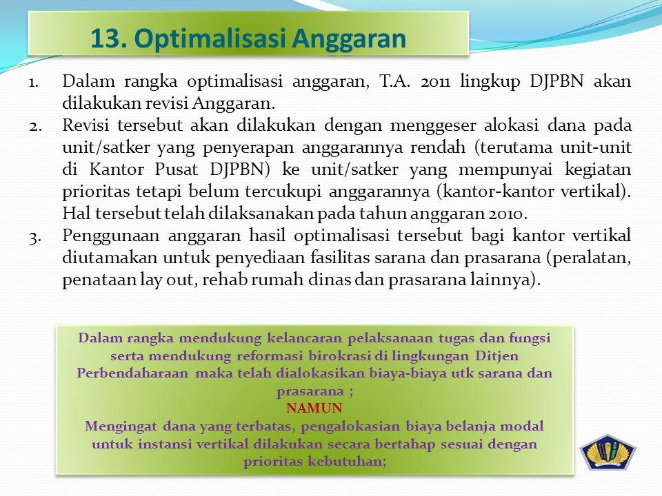 1.Dalam rangka optimalisasi anggaran, T.A. 2011 lingkup DJPBN akan dilakukan revisi Anggaran. 2.Revisi tersebut akan dilakukan dengan menggeser alokas