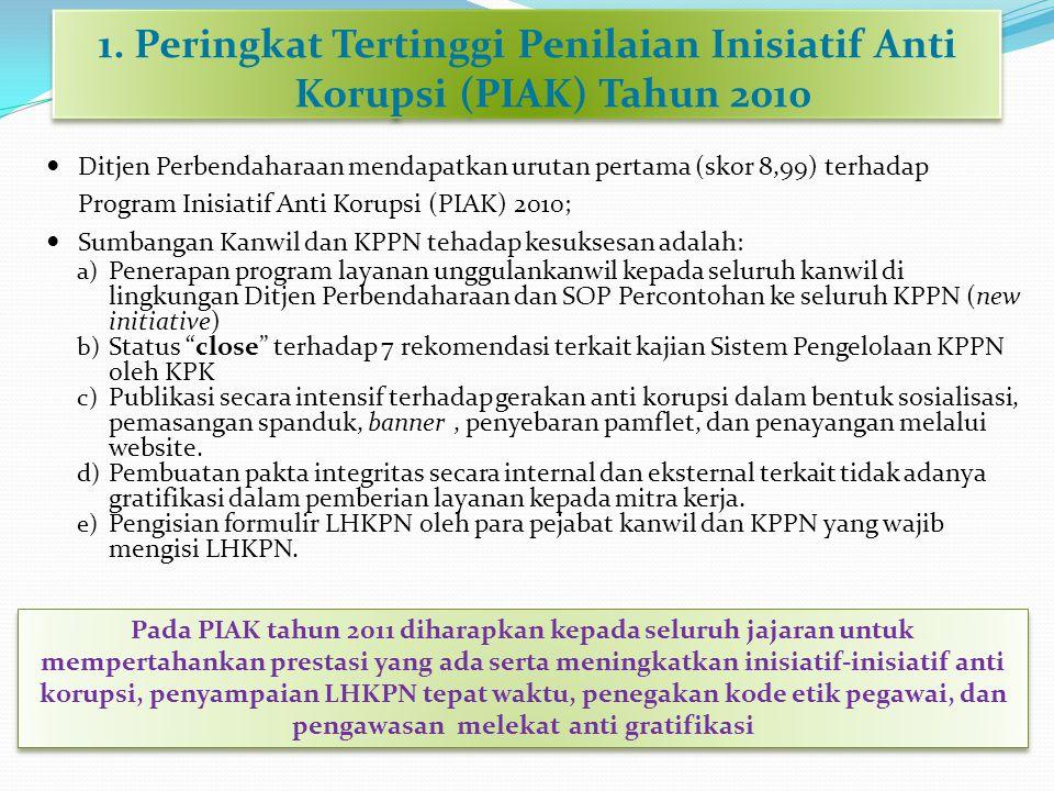 1. Peringkat Tertinggi Penilaian Inisiatif Anti Korupsi (PIAK) Tahun 2010  Ditjen Perbendaharaan mendapatkan urutan pertama (skor 8,99) terhadap Prog