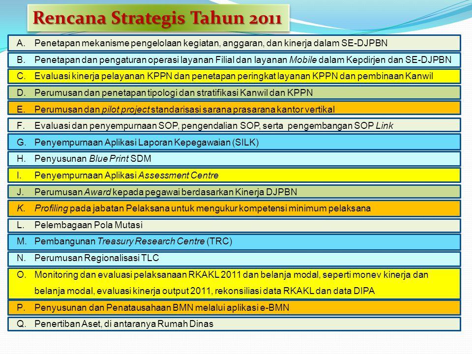 Rencana Strategis Tahun 2011 A.Penetapan mekanisme pengelolaan kegiatan, anggaran, dan kinerja dalam SE-DJPBN B.Penetapan dan pengaturan operasi layan