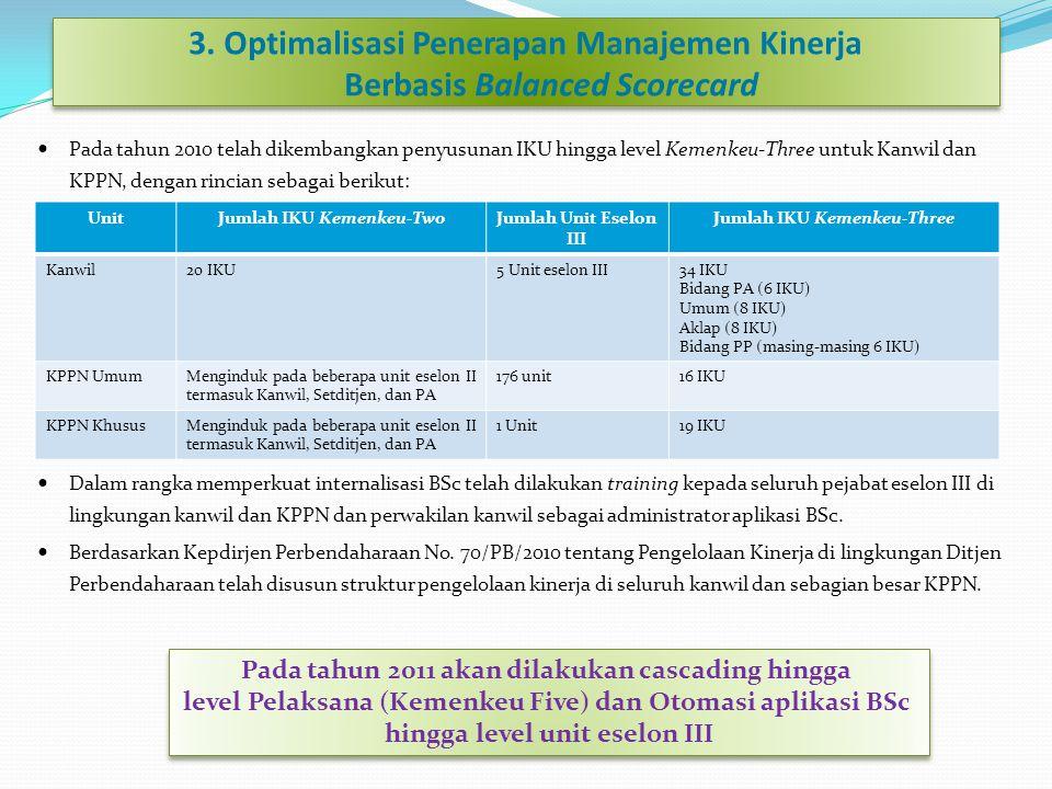 3. Optimalisasi Penerapan Manajemen Kinerja Berbasis Balanced Scorecard  Pada tahun 2010 telah dikembangkan penyusunan IKU hingga level Kemenkeu-Thre