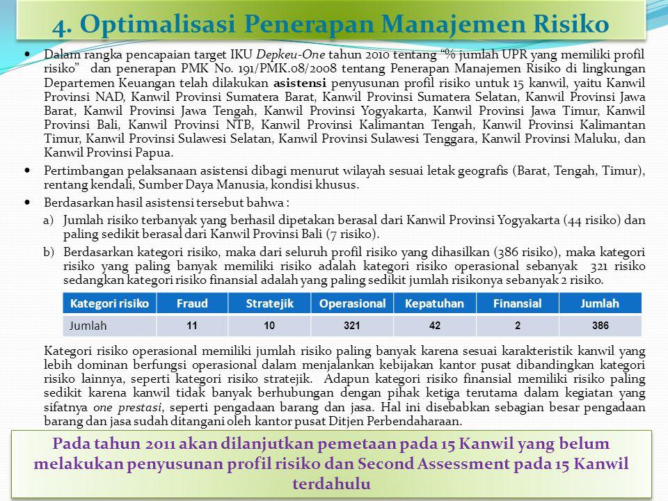 """4. Optimalisasi Penerapan Manajemen Risiko  Dalam rangka pencapaian target IKU Depkeu-One tahun 2010 tentang """"% jumlah UPR yang memiliki profil risik"""