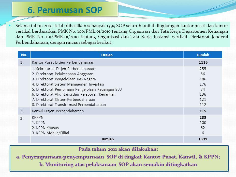 6. Perumusan SOP  Selama tahun 2010, telah dihasilkan sebanyak 1399 SOP seluruh unit di lingkungan kantor pusat dan kantor vertikal berdasarkan PMK N