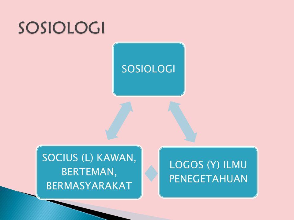 SOSIOLOGI LOGOS (Y) ILMU PENEGETAHUAN SOCIUS (L) KAWAN, BERTEMAN, BERMASYARAKAT