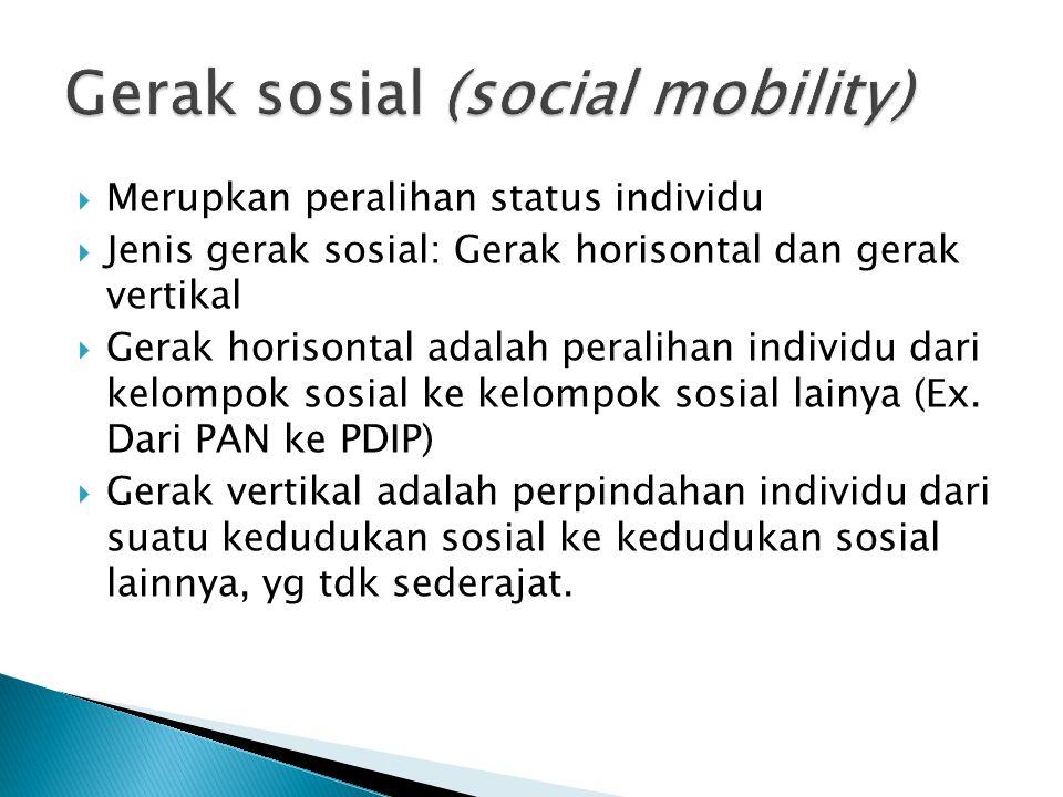  Merupkan peralihan status individu  Jenis gerak sosial: Gerak horisontal dan gerak vertikal  Gerak horisontal adalah peralihan individu dari kelompok sosial ke kelompok sosial lainya (Ex.