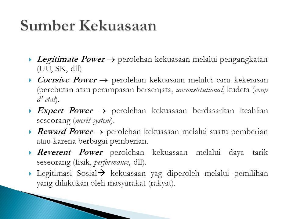  Legitimate Power  perolehan kekuasaan melalui pengangkatan (UU, SK, dll)  Coersive Power  perolehan kekuasaan melalui cara kekerasan (perebutan atau perampasan bersenjata, unconstitutional, kudeta (coup d' etat).