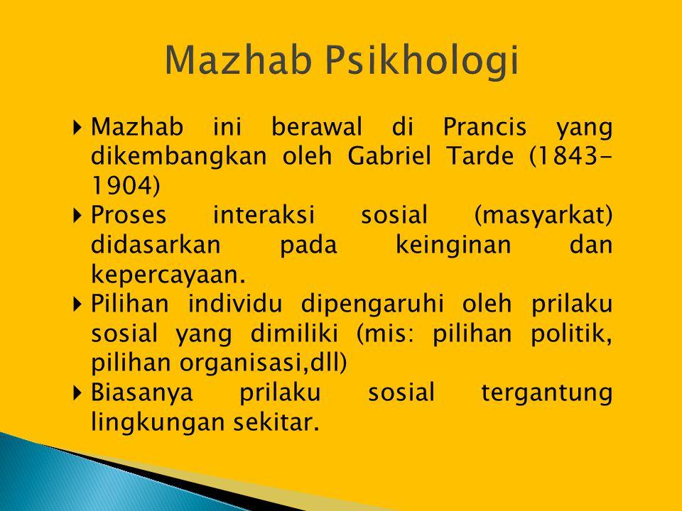  Mazhab ini berawal di Prancis yang dikembangkan oleh Gabriel Tarde (1843- 1904)  Proses interaksi sosial (masyarkat) didasarkan pada keinginan dan