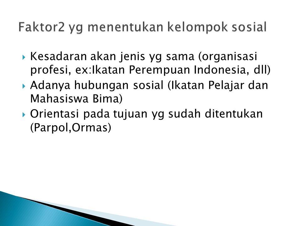  Kesadaran akan jenis yg sama (organisasi profesi, ex:Ikatan Perempuan Indonesia, dll)  Adanya hubungan sosial (Ikatan Pelajar dan Mahasiswa Bima) 