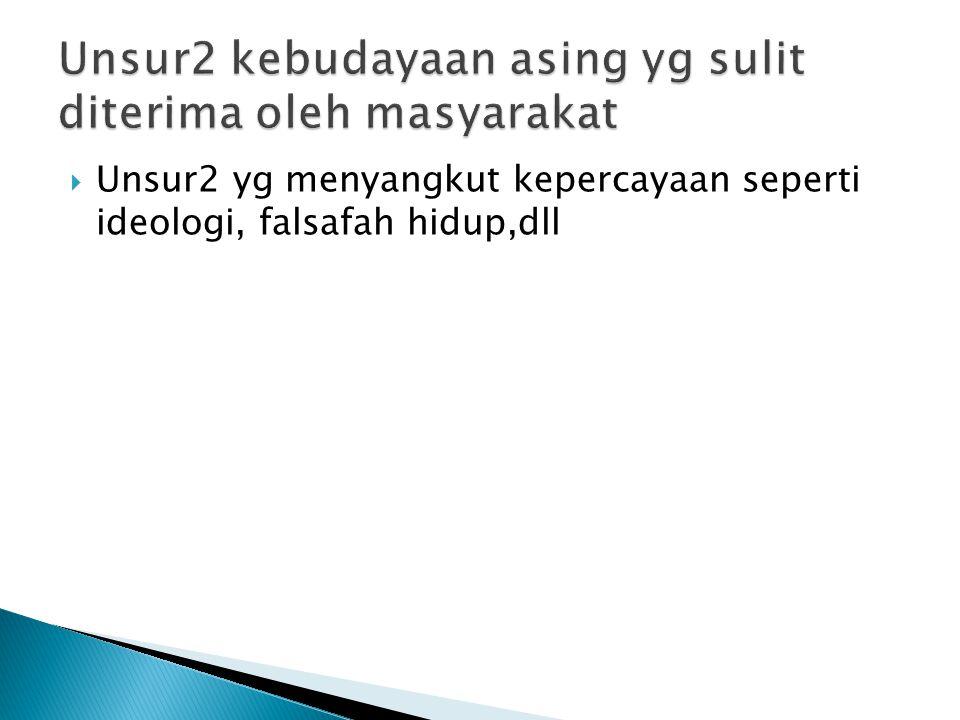  Unsur2 yg menyangkut kepercayaan seperti ideologi, falsafah hidup,dll