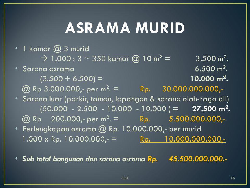 • 1 kamar @ 3 murid  1.000 : 3 ~ 350 kamar @ 10 m 2 = 3.500 m 2.