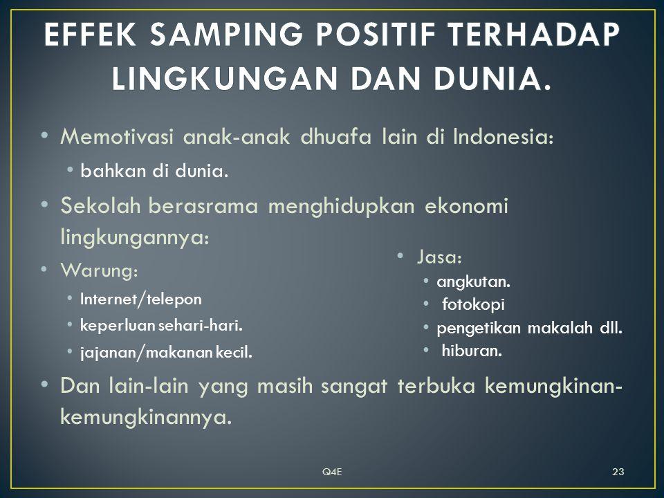 • Memotivasi anak-anak dhuafa lain di Indonesia: • bahkan di dunia.