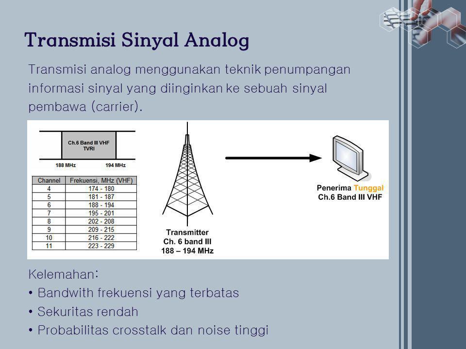 Transmisi Sinyal Analog Transmisi analog menggunakan teknik penumpangan informasi sinyal yang diinginkan ke sebuah sinyal pembawa (carrier).