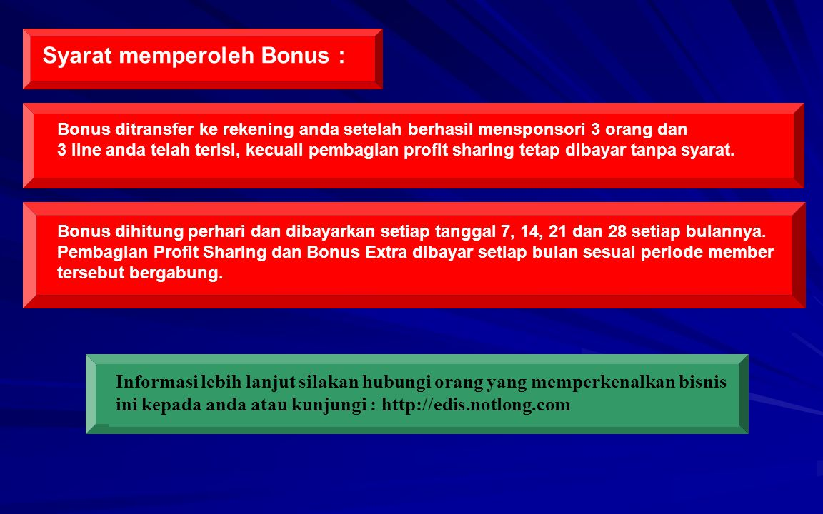 SMART BONUS 5. Personal Maintenance (Rp. 1.400.000 = 200 BV) 1.
