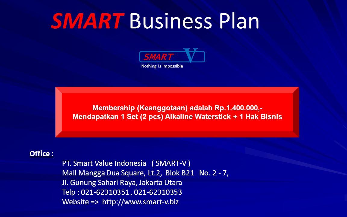 SMART Business Plan Office : PT.