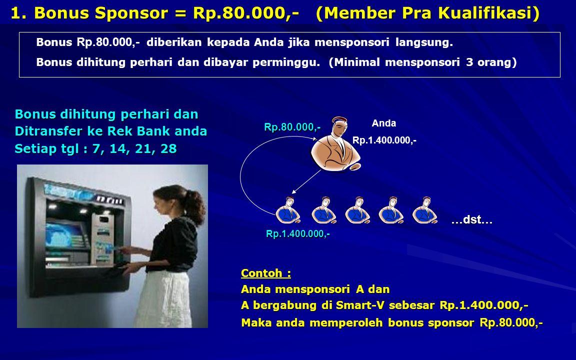 Bonus Rp.80.000,- diberikan kepada Anda jika mensponsori langsung.
