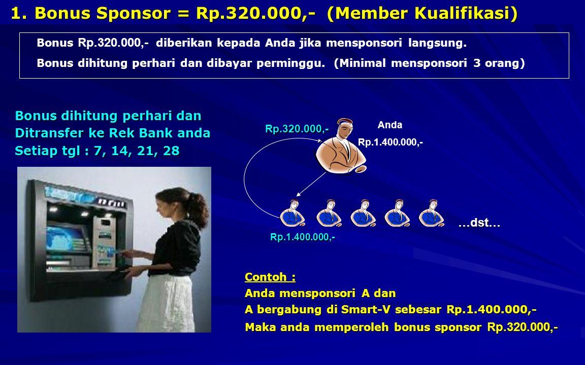 Bonus Rp.320.000,- diberikan kepada Anda jika mensponsori langsung.